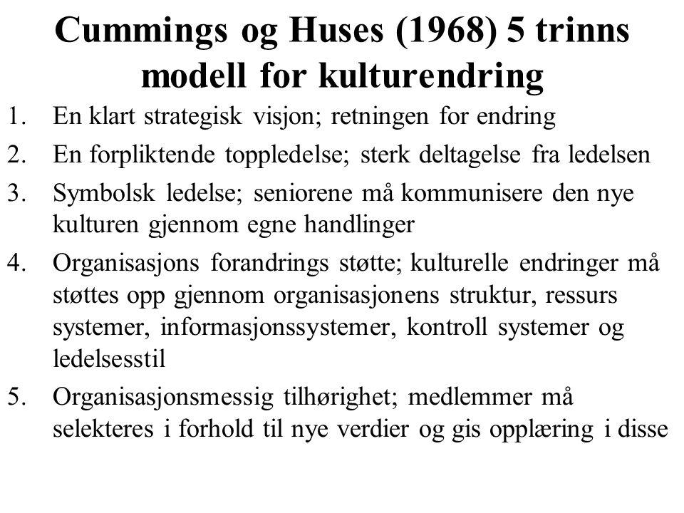 Cummings og Huses (1968) 5 trinns modell for kulturendring