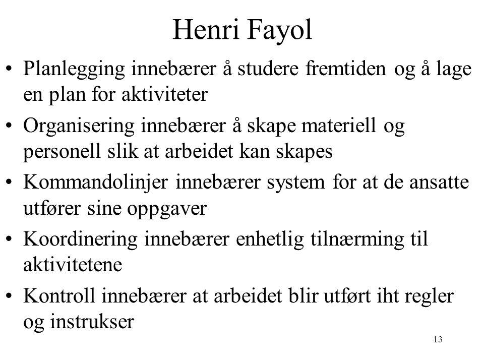 Henri Fayol Planlegging innebærer å studere fremtiden og å lage en plan for aktiviteter.