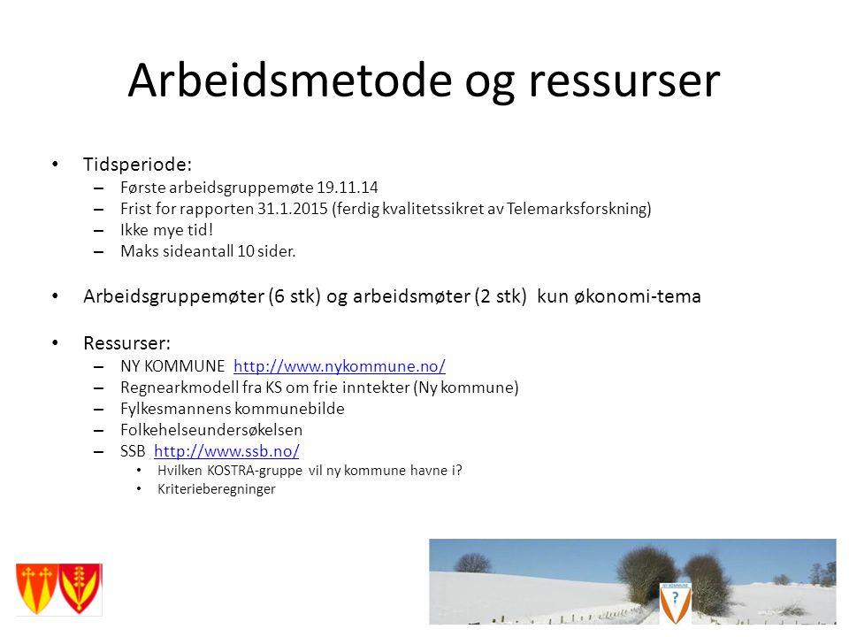 Arbeidsmetode og ressurser
