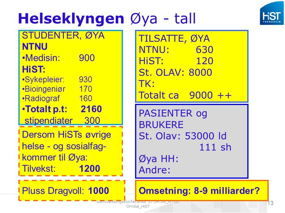 Helseklyngen Øya - tall