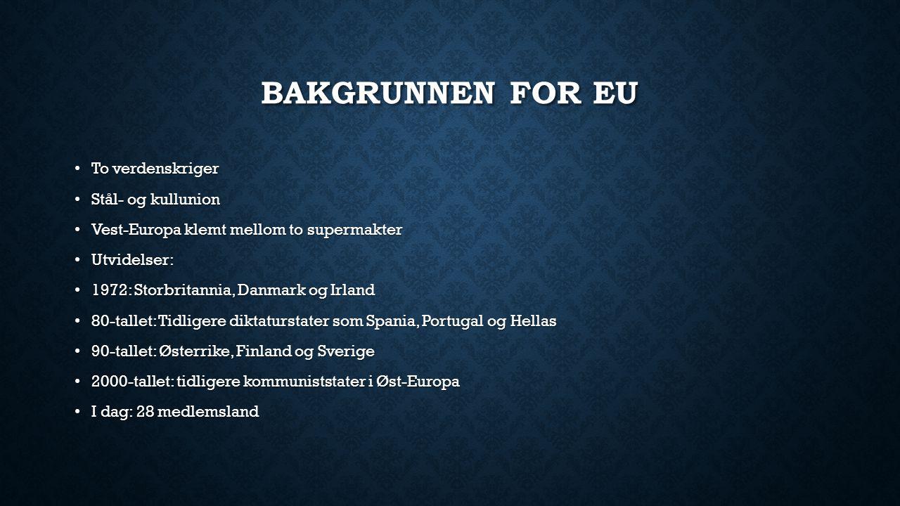 Bakgrunnen for EU To verdenskriger Stål- og kullunion