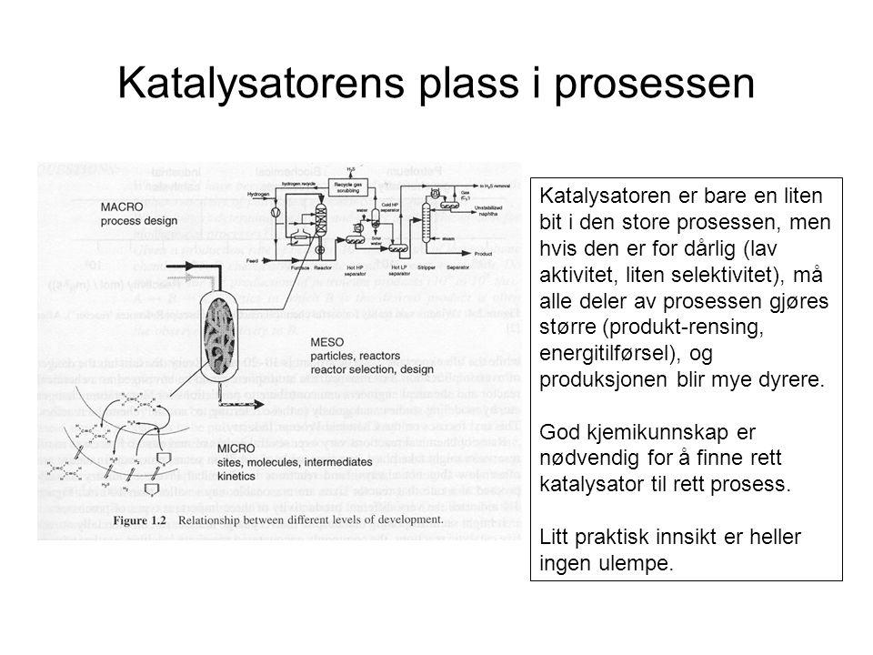Katalysatorens plass i prosessen