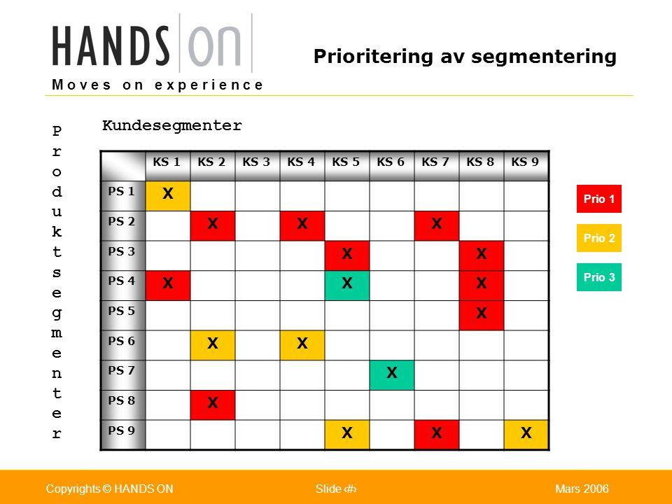 Prioritering av segmentering
