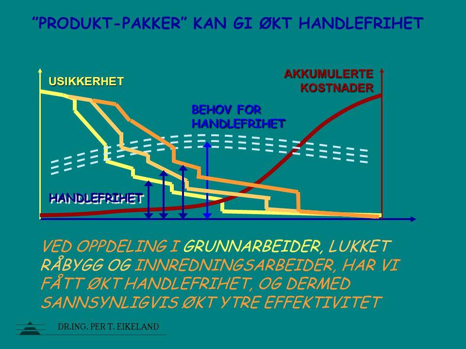 PRODUKT-PAKKER KAN GI ØKT HANDLEFRIHET