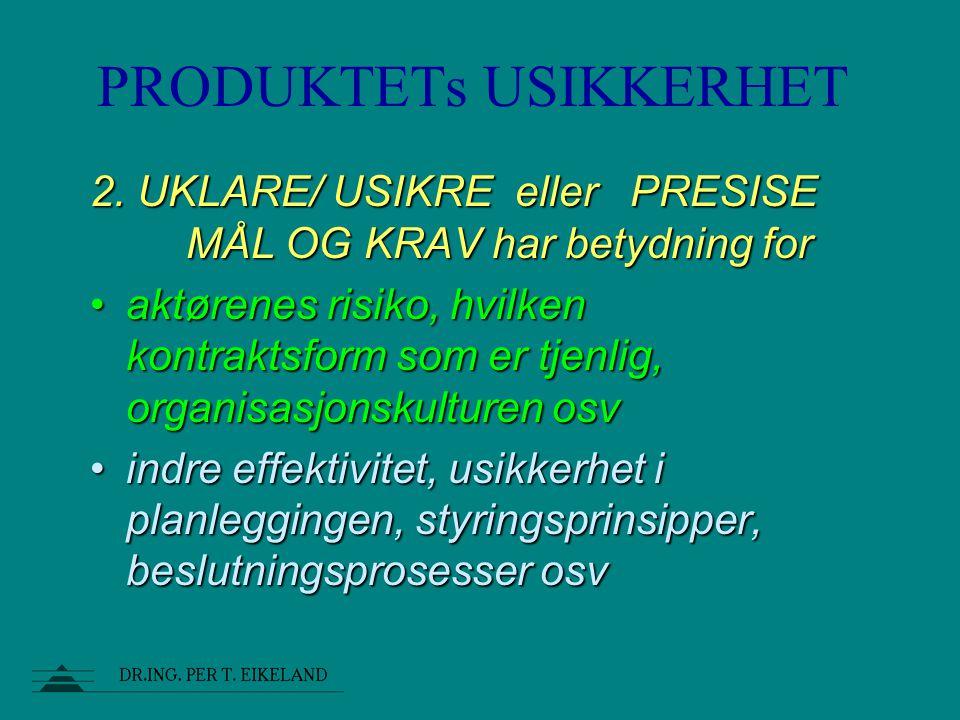 PRODUKTETs USIKKERHET