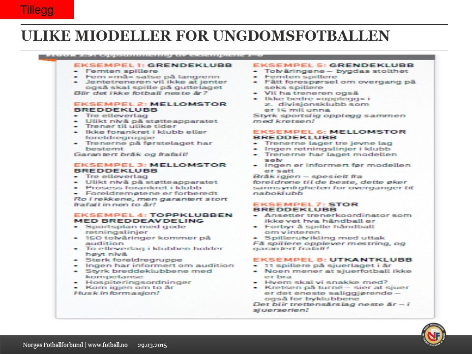 ULIKE MIODELLER FOR UNGDOMSFOTBALLEN