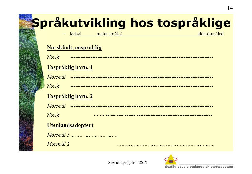 Språkutvikling hos tospråklige