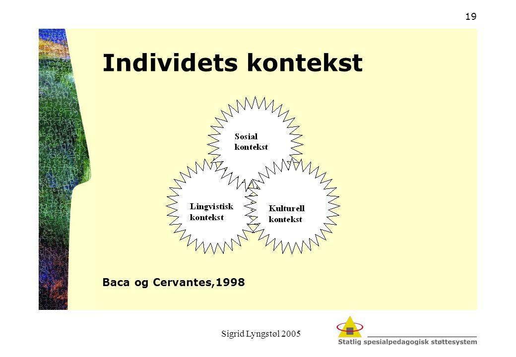 Individets kontekst Baca og Cervantes,1998