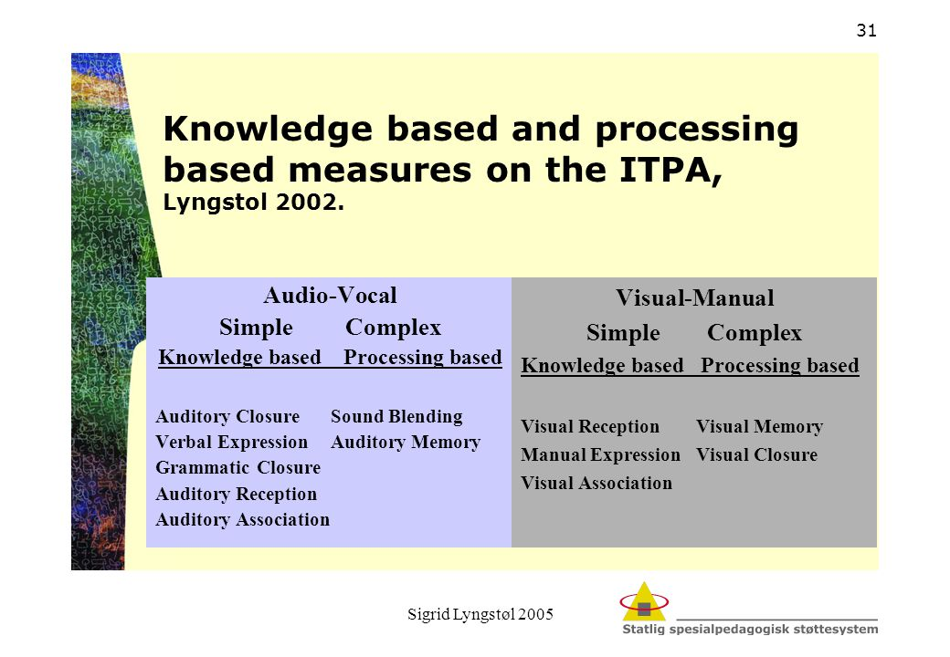 Knowledge based Processing based