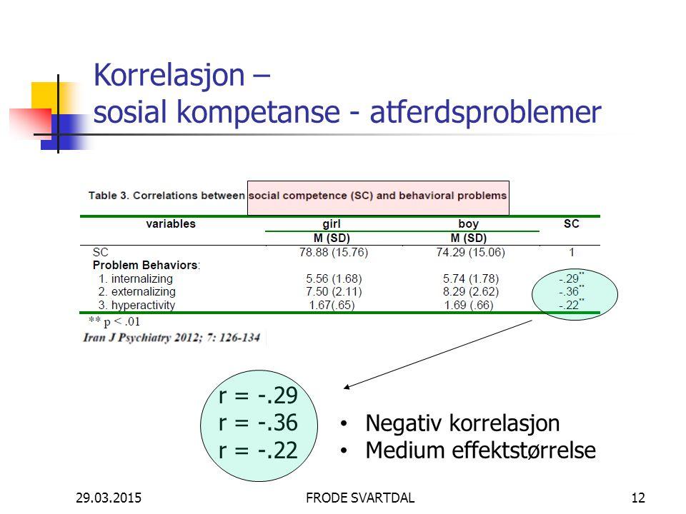 Korrelasjon – sosial kompetanse - atferdsproblemer