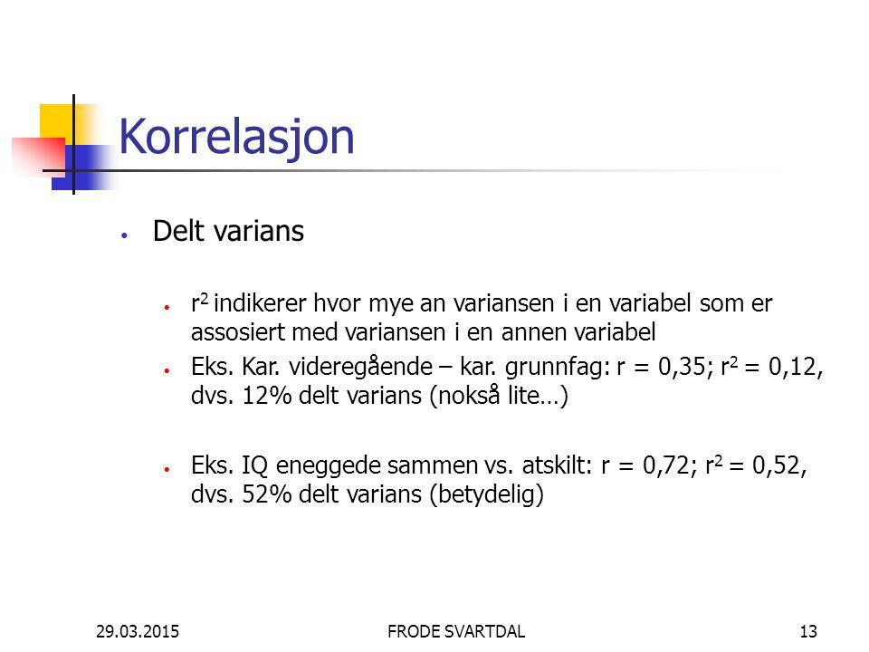 Korrelasjon Delt varians