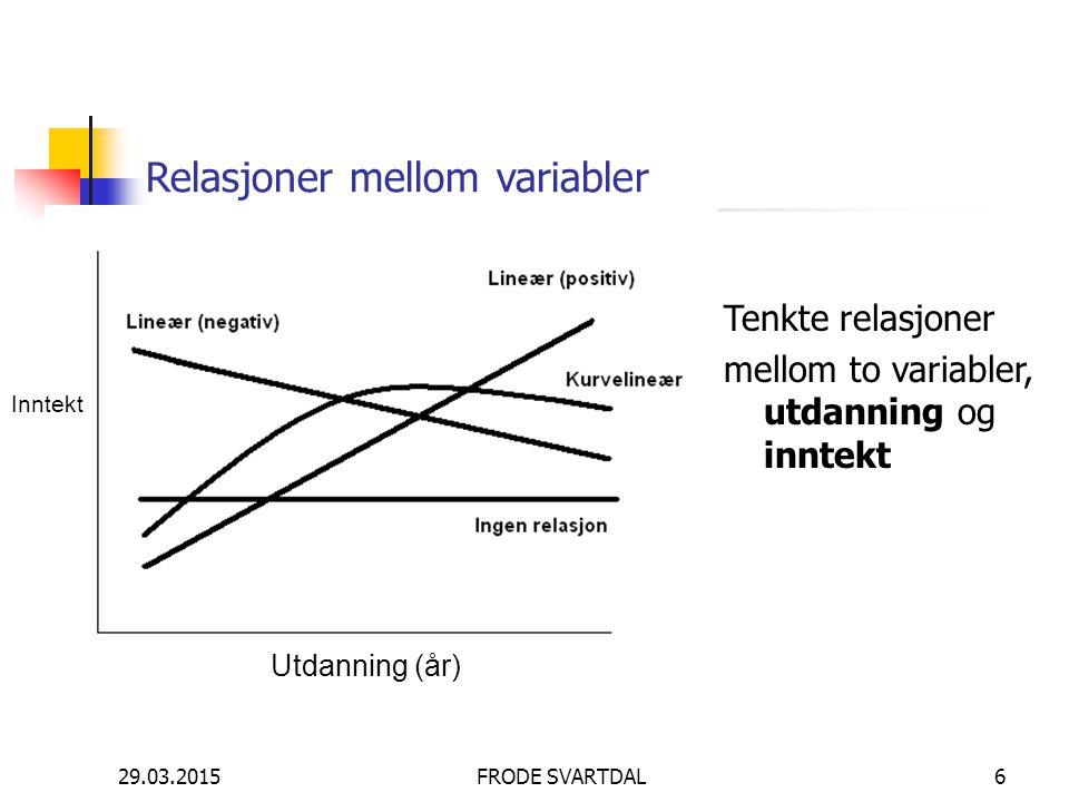 Relasjoner mellom variabler
