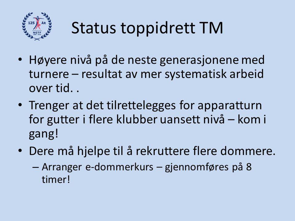 Status toppidrett TM Høyere nivå på de neste generasjonene med turnere – resultat av mer systematisk arbeid over tid. .