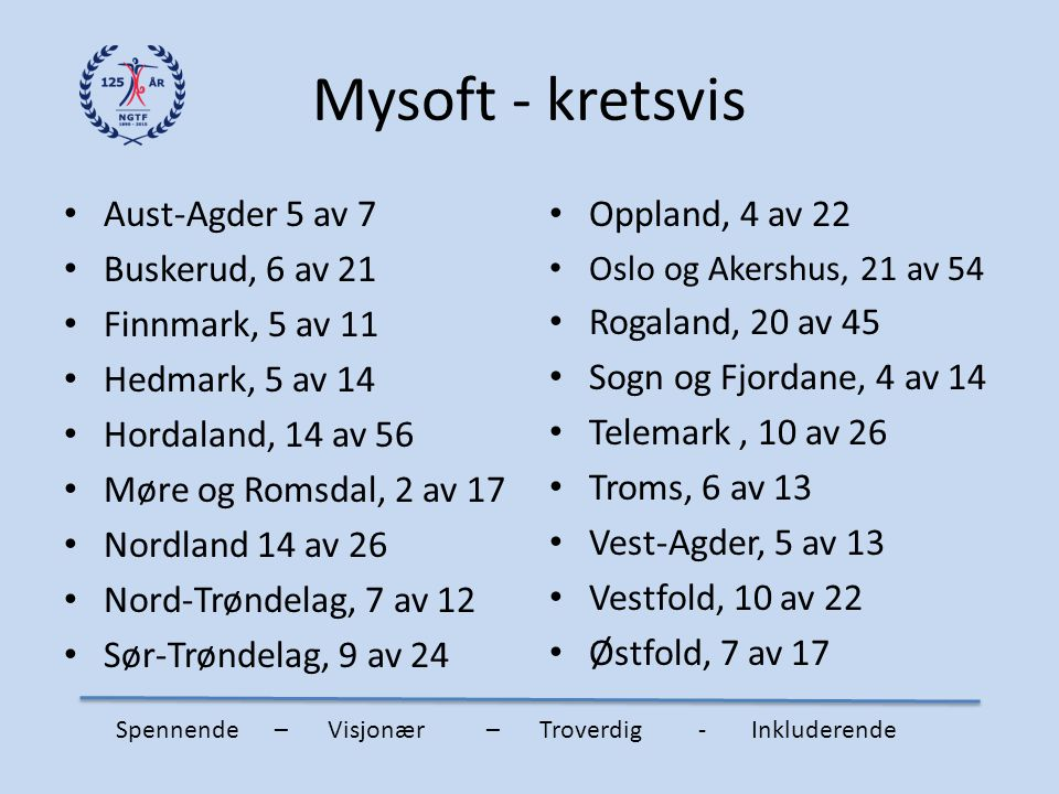 Mysoft - kretsvis Aust-Agder 5 av 7 Buskerud, 6 av 21