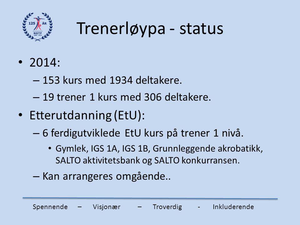 Trenerløypa - status 2014: Etterutdanning (EtU):