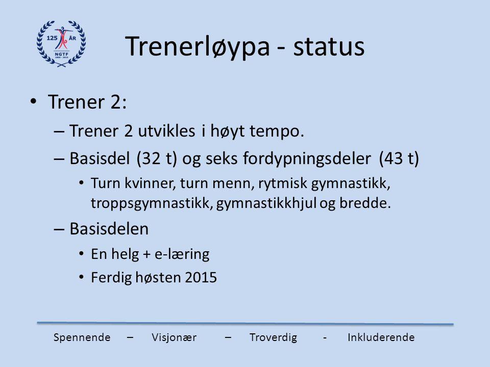 Trenerløypa - status Trener 2: Trener 2 utvikles i høyt tempo.