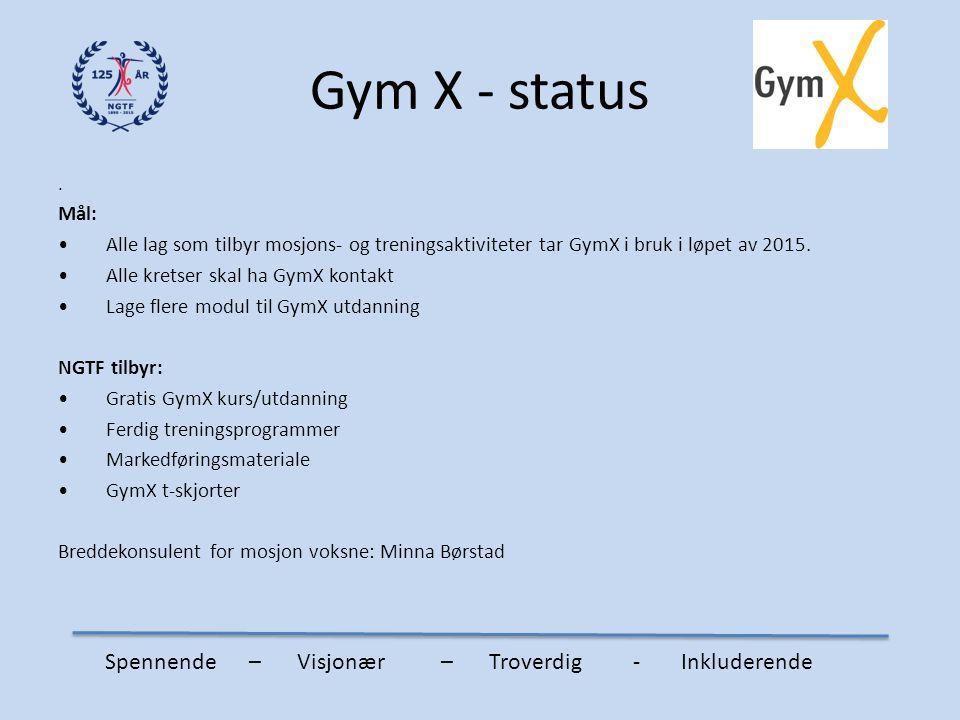 Gym X - status Spennende – Visjonær – Troverdig - Inkluderende Mål: