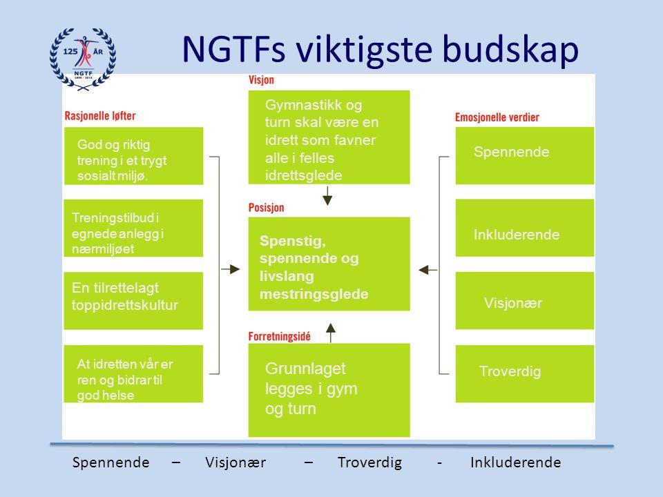 NGTFs viktigste budskap