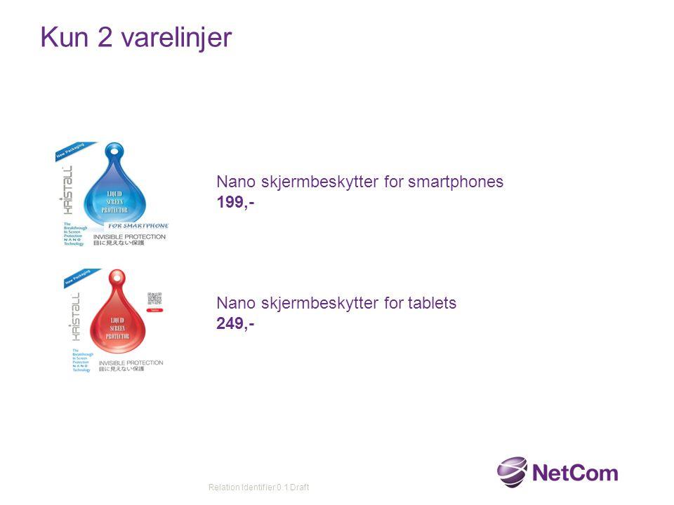 Kun 2 varelinjer Nano skjermbeskytter for smartphones 199,-