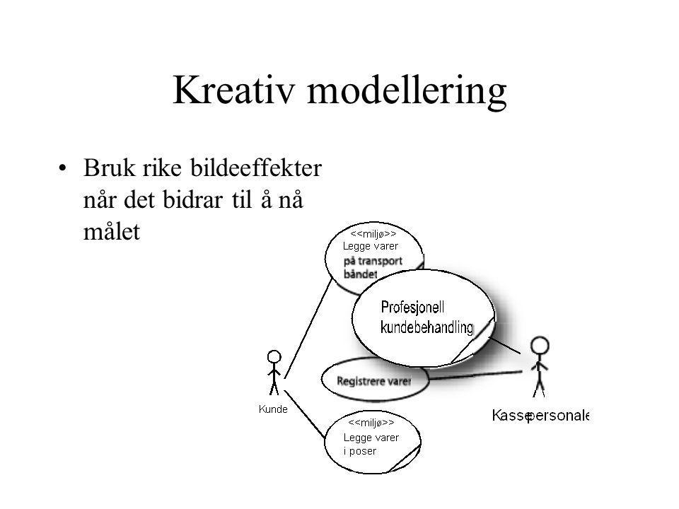Kreativ modellering Bruk rike bildeeffekter når det bidrar til å nå målet