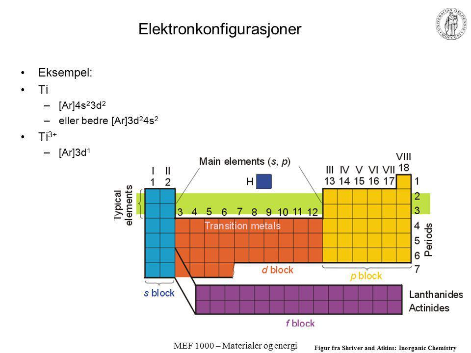 Elektronkonfigurasjoner