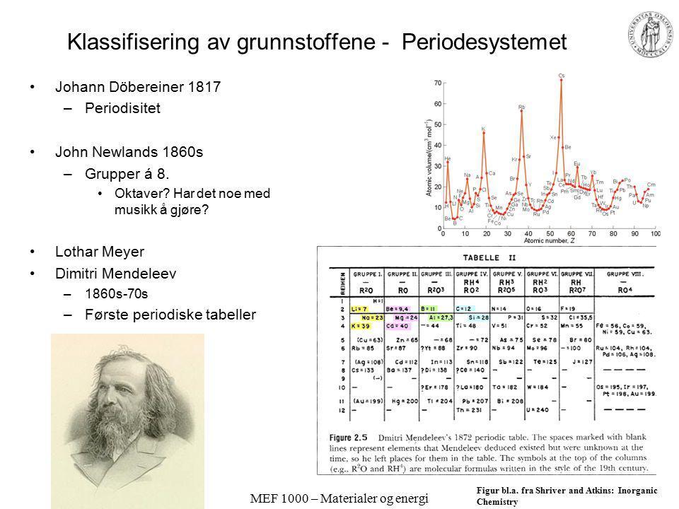 Klassifisering av grunnstoffene - Periodesystemet
