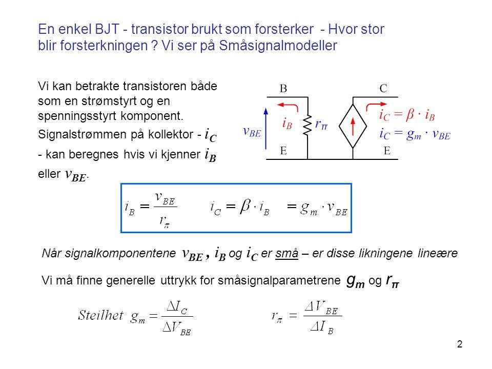 En enkel BJT - transistor brukt som forsterker - Hvor stor blir forsterkningen Vi ser på Småsignalmodeller