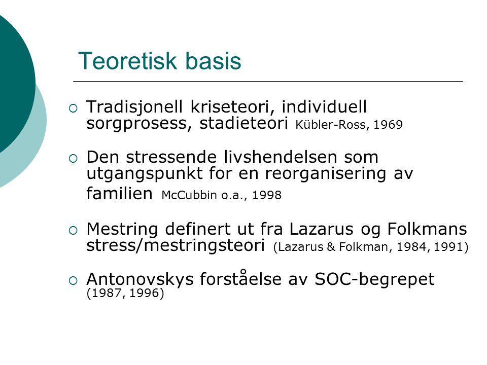 Teoretisk basis Tradisjonell kriseteori, individuell sorgprosess, stadieteori Kübler-Ross, 1969.