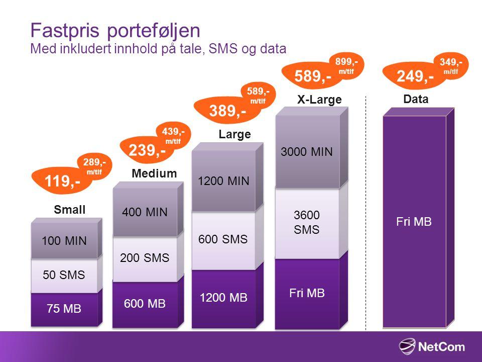 Fastpris porteføljen Med inkludert innhold på tale, SMS og data