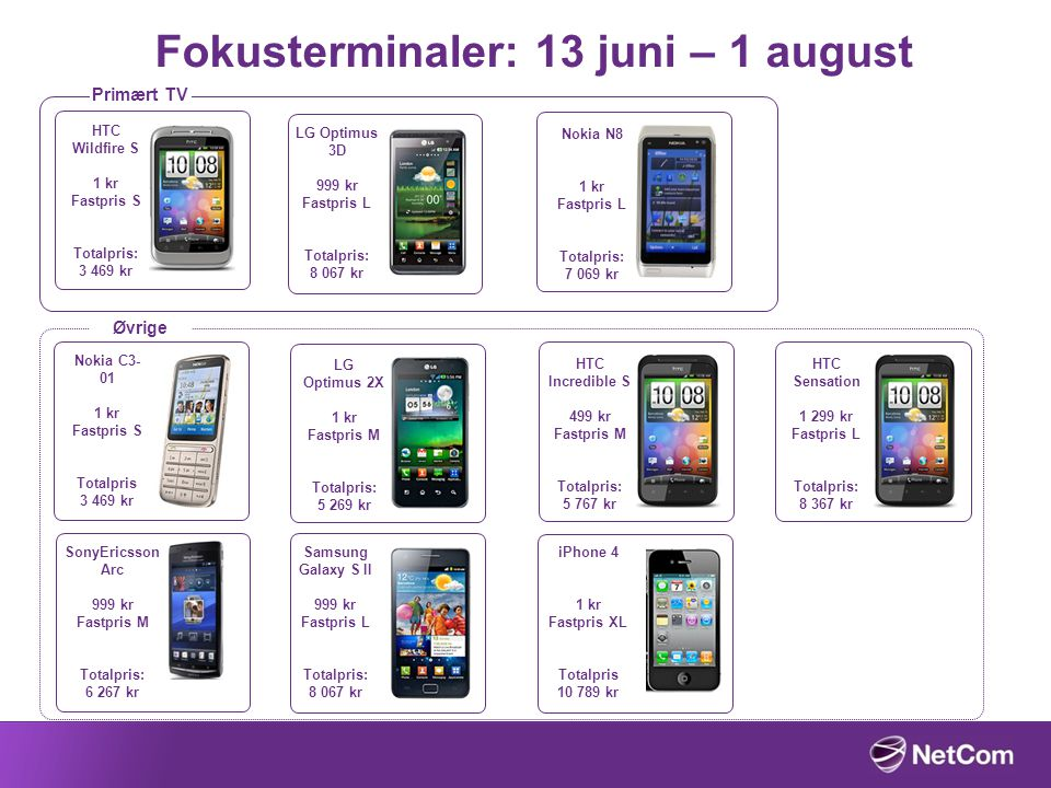 Fokusterminaler: 13 juni – 1 august