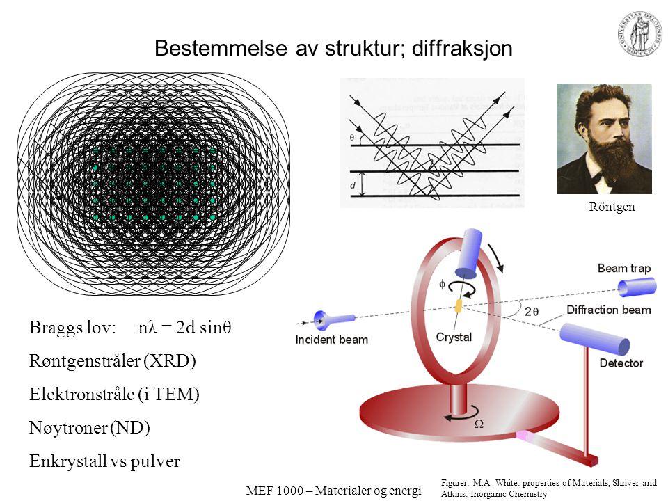 Bestemmelse av struktur; diffraksjon