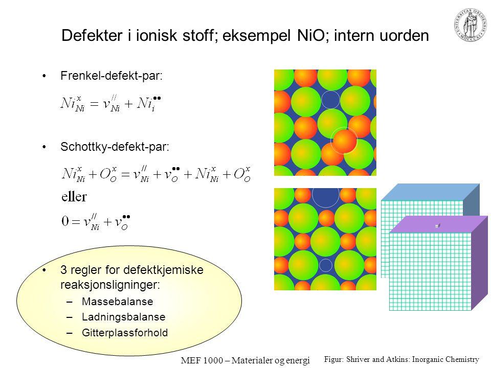 Defekter i ionisk stoff; eksempel NiO; intern uorden