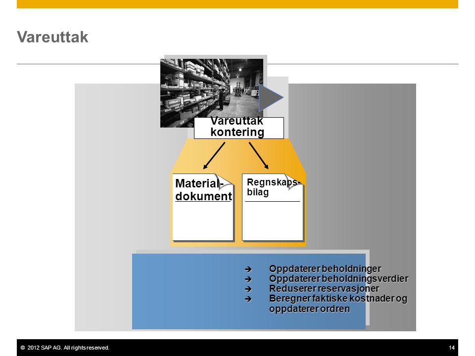 Vareuttak Vareuttak kontering Material- dokument Regnskaps- bilag