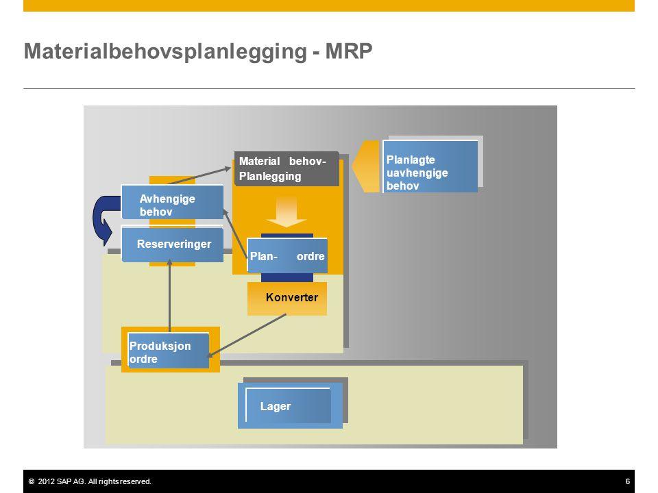 Materialbehovsplanlegging - MRP