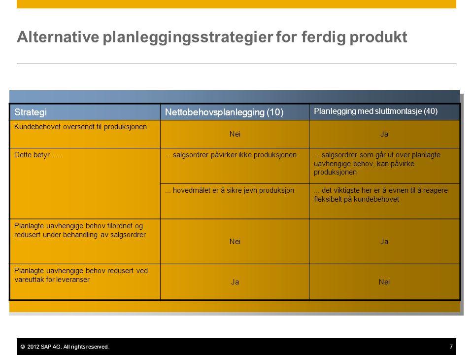 Alternative planleggingsstrategier for ferdig produkt