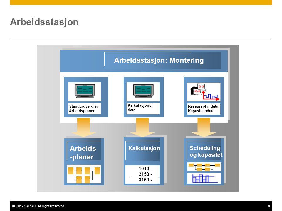 Arbeidsstasjon Arbeidsstasjon: Montering Arbeids-planer Kalkulasjon