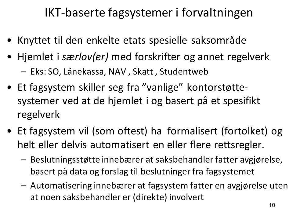 IKT-baserte fagsystemer i forvaltningen