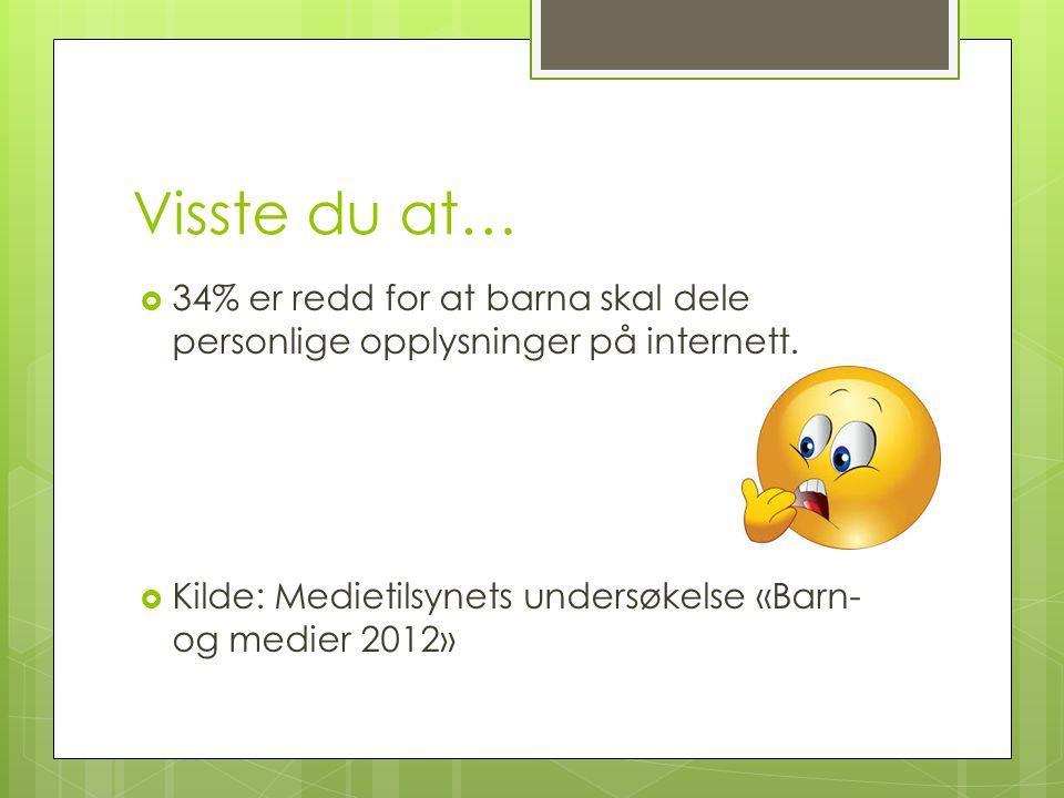 Visste du at… 34% er redd for at barna skal dele personlige opplysninger på internett.