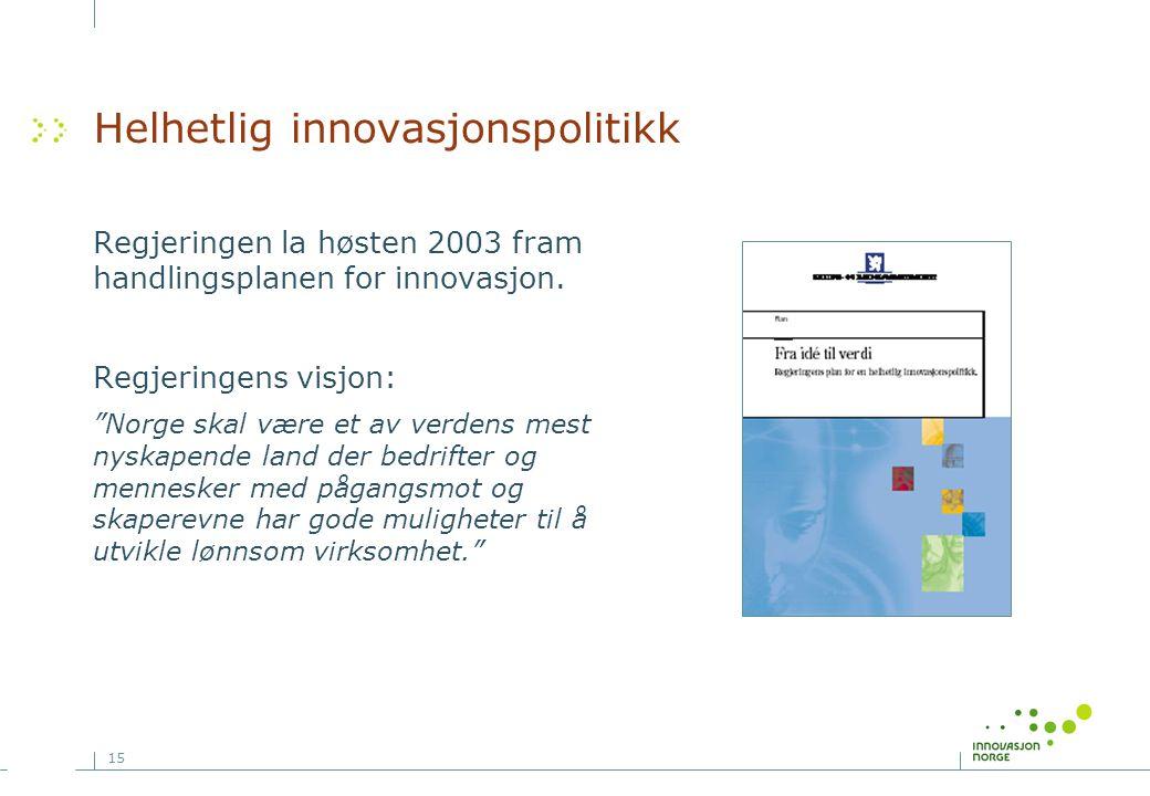 Helhetlig innovasjonspolitikk