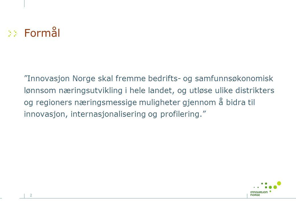 Formål Innovasjon Norge skal fremme bedrifts- og samfunnsøkonomisk