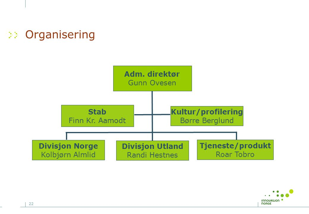 Organisering Adm. direktør Gunn Ovesen Stab Kultur/profilering