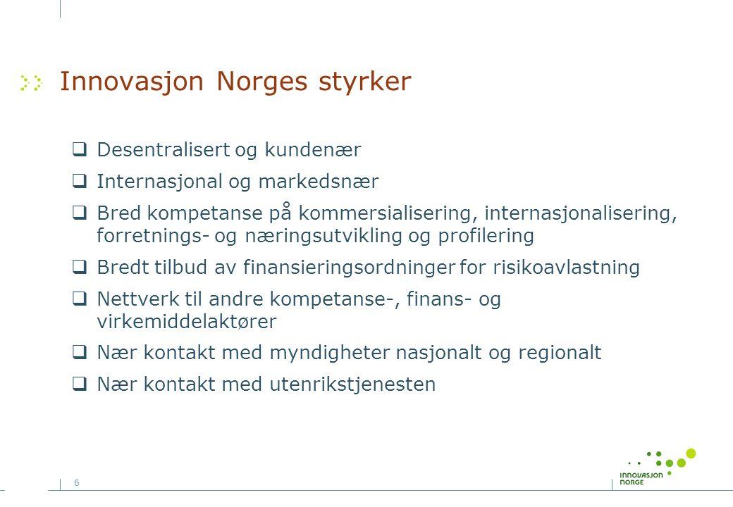 Innovasjon Norges styrker