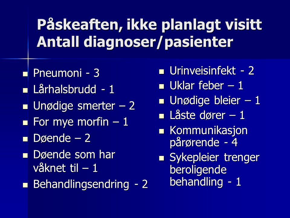 Påskeaften, ikke planlagt visitt Antall diagnoser/pasienter