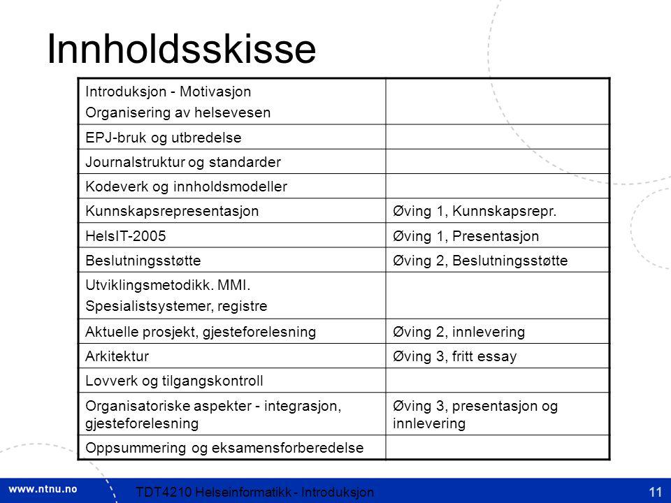 Innholdsskisse Introduksjon - Motivasjon Organisering av helsevesen