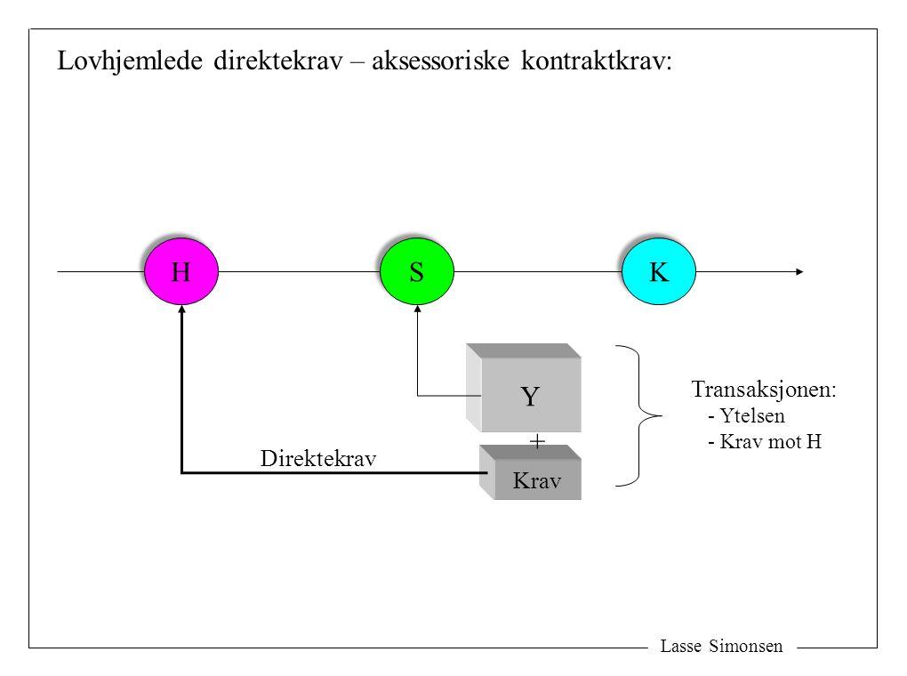 Lovhjemlede direktekrav – aksessoriske kontraktkrav: