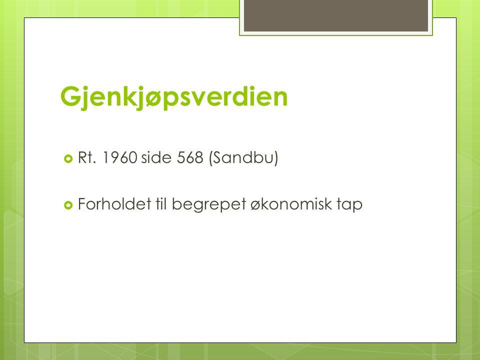 Gjenkjøpsverdien Rt. 1960 side 568 (Sandbu)