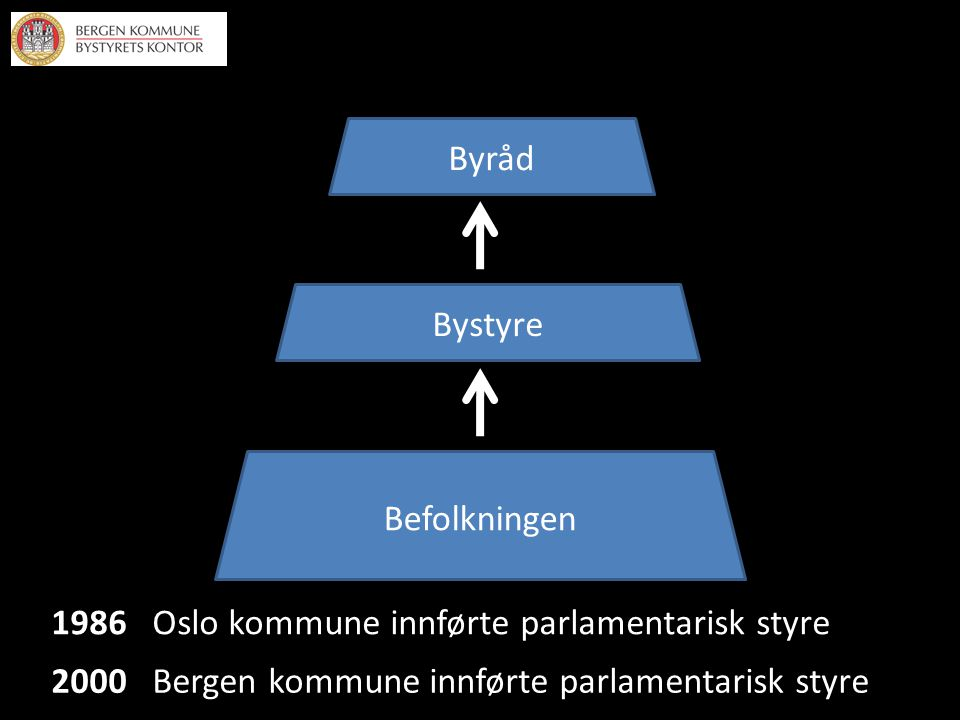Byråd Bystyre. Befolkningen. 1986 Oslo kommune innførte parlamentarisk styre.