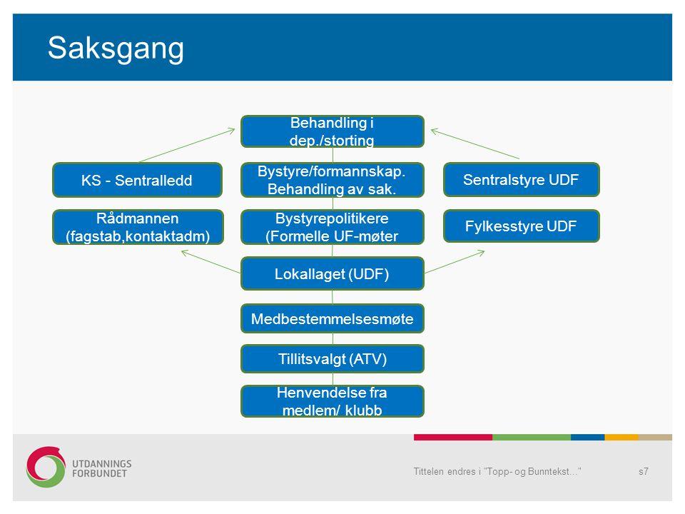 Saksgang Behandling i dep./storting KS - Sentralledd