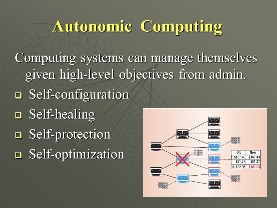 Autonomic Computing Computing systems can manage themselves given high-level objectives from admin.