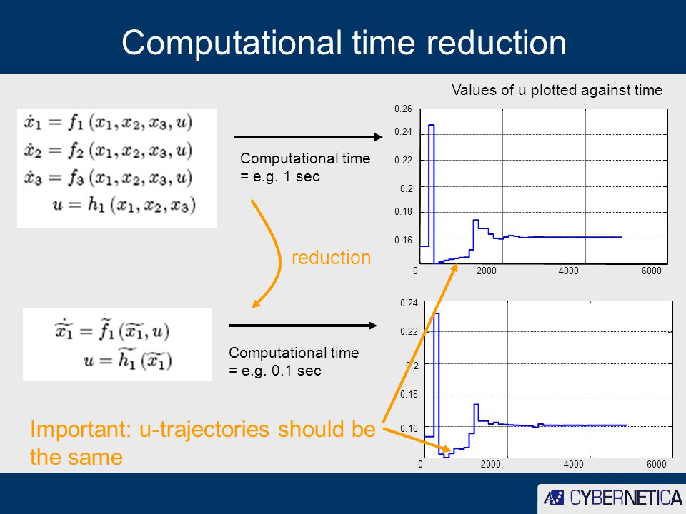 Computational time reduction